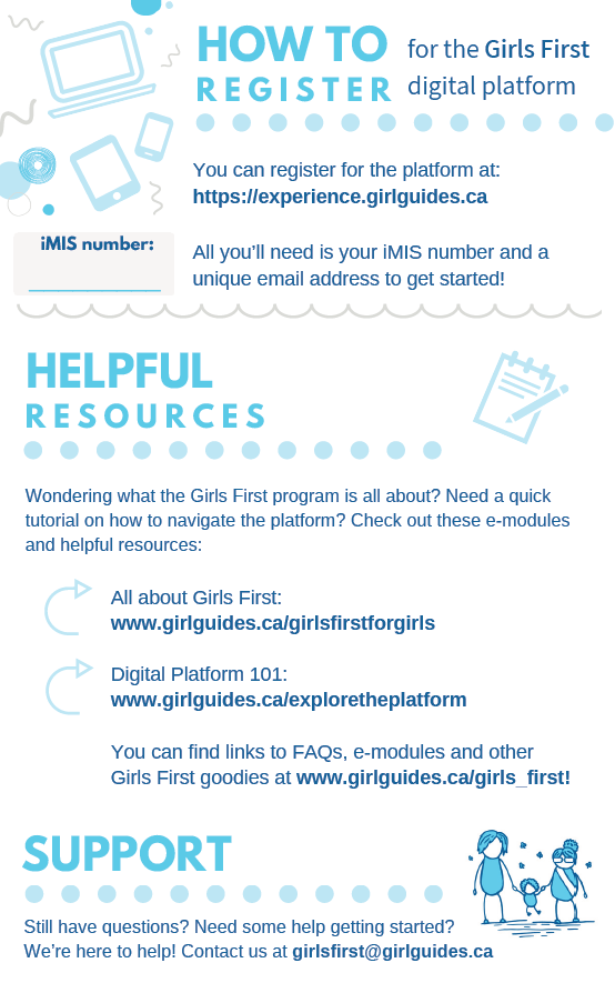 Girl Guides at a glance